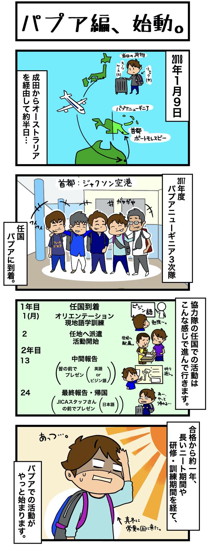 パプア マンガ23 パプア編、始動(修正版)